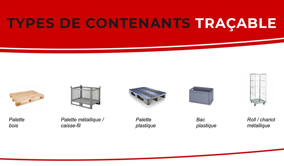 La traçabilité RFID des conteneurs
