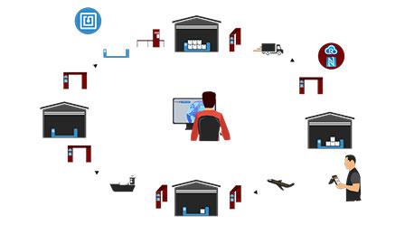 Fabtracer® : pour la maîtrise des flux et des stocks en temps réel